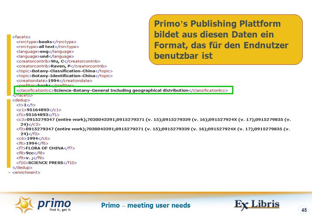 Primo – meeting user needs 45 Primo s Publishing Plattform bildet aus diesen Daten ein Format, das für den Endnutzer benutzbar ist