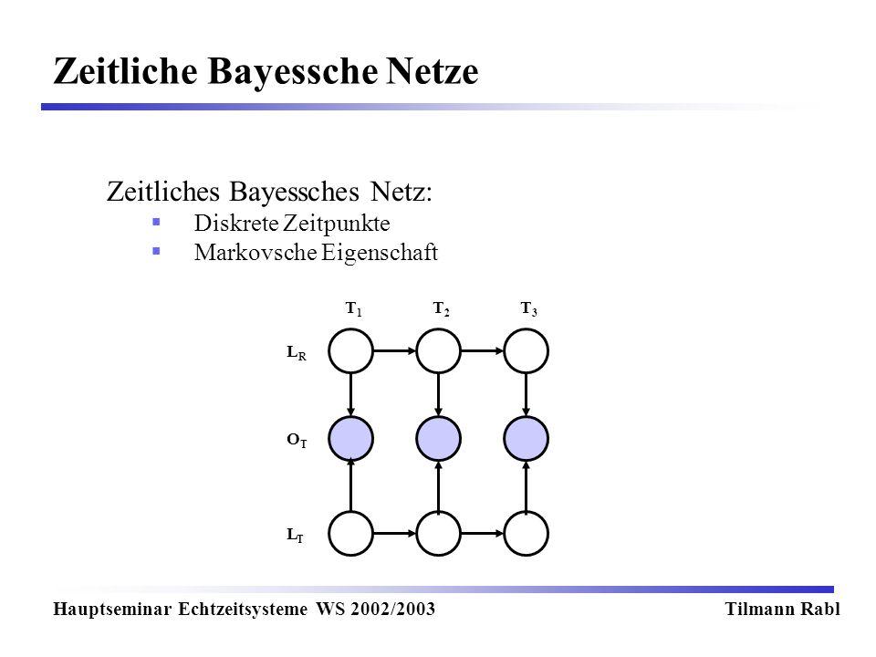 Zeitliche Bayessche Netze Hauptseminar Echtzeitsysteme WS 2002/2003Tilmann Rabl Zeitliches Bayessches Netz: Diskrete Zeitpunkte Markovsche Eigenschaft LRLR LTLT OTOT T1T1 T2T2 T3T3