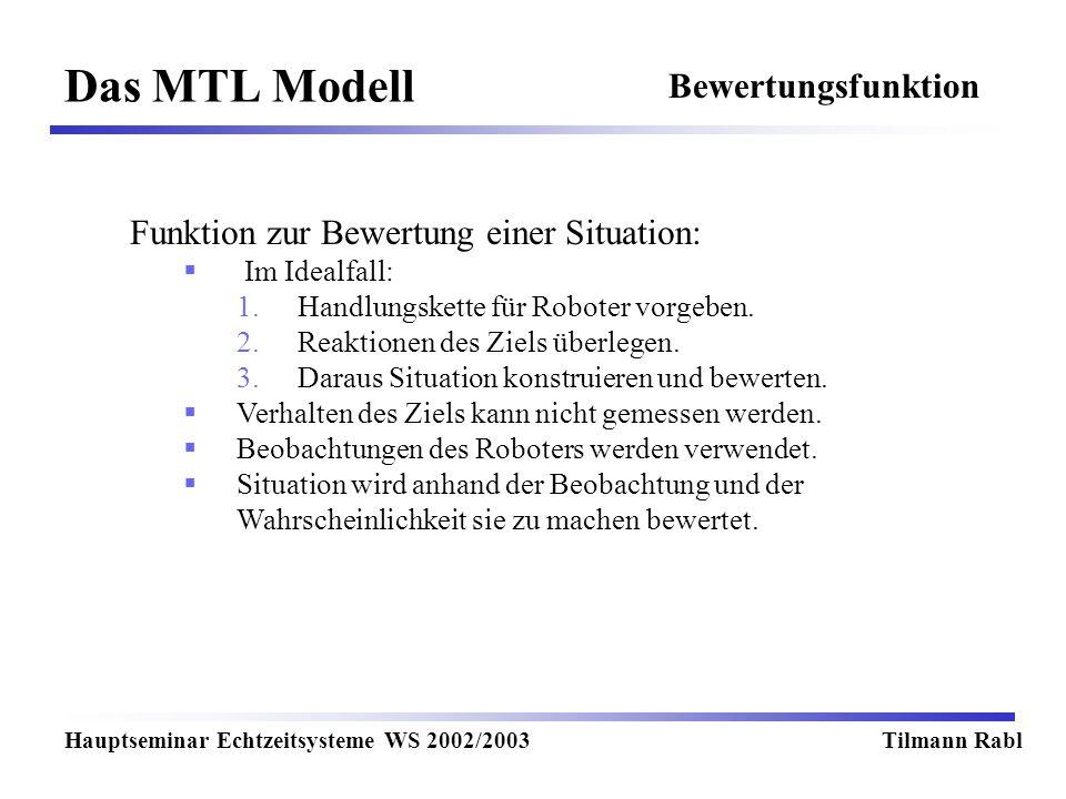 Das MTL Modell Hauptseminar Echtzeitsysteme WS 2002/2003Tilmann Rabl Bewertungsfunktion Funktion zur Bewertung einer Situation: Im Idealfall: 1.