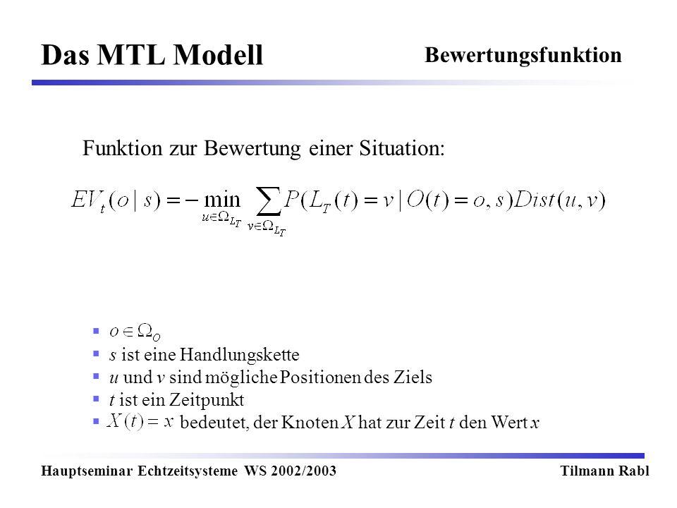 Das MTL Modell Hauptseminar Echtzeitsysteme WS 2002/2003Tilmann Rabl Bewertungsfunktion Funktion zur Bewertung einer Situation: s ist eine Handlungskette u und v sind mögliche Positionen des Ziels t ist ein Zeitpunkt bedeutet, der Knoten X hat zur Zeit t den Wert x