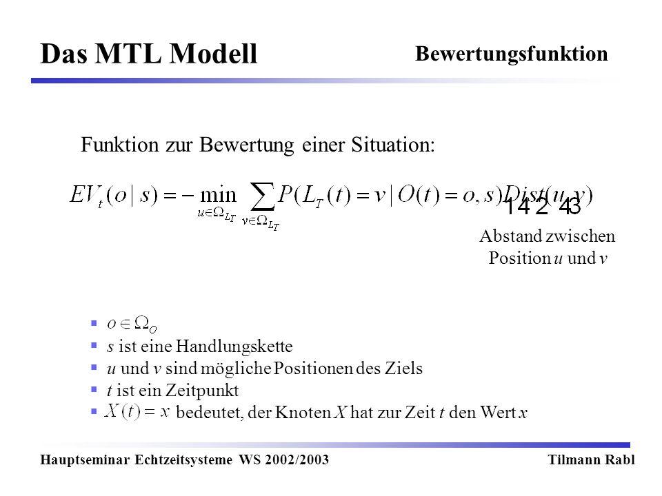 Das MTL Modell Hauptseminar Echtzeitsysteme WS 2002/2003Tilmann Rabl Bewertungsfunktion Funktion zur Bewertung einer Situation: Abstand zwischen Position u und v s ist eine Handlungskette u und v sind mögliche Positionen des Ziels t ist ein Zeitpunkt bedeutet, der Knoten X hat zur Zeit t den Wert x