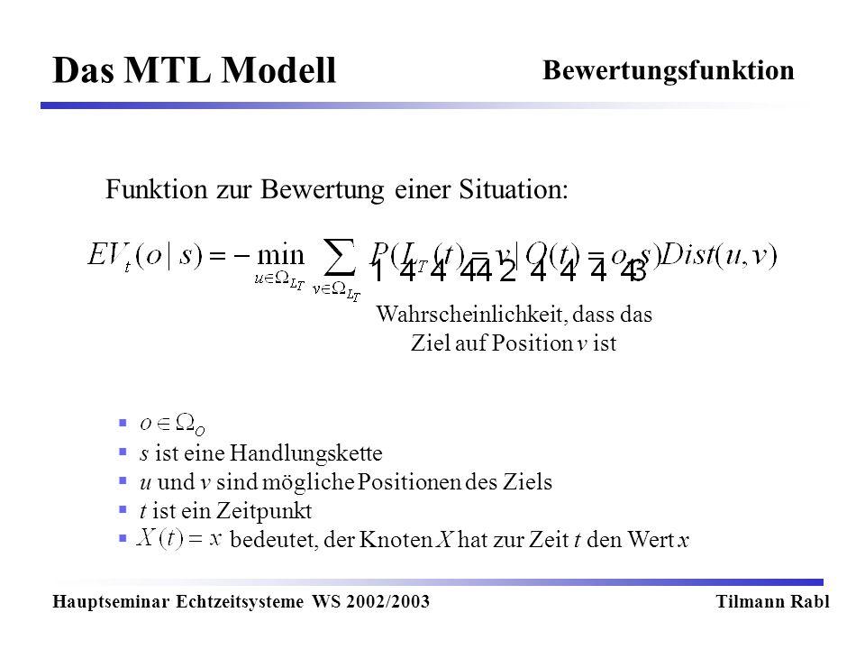Das MTL Modell Hauptseminar Echtzeitsysteme WS 2002/2003Tilmann Rabl Bewertungsfunktion Funktion zur Bewertung einer Situation: Wahrscheinlichkeit, dass das Ziel auf Position v ist s ist eine Handlungskette u und v sind mögliche Positionen des Ziels t ist ein Zeitpunkt bedeutet, der Knoten X hat zur Zeit t den Wert x
