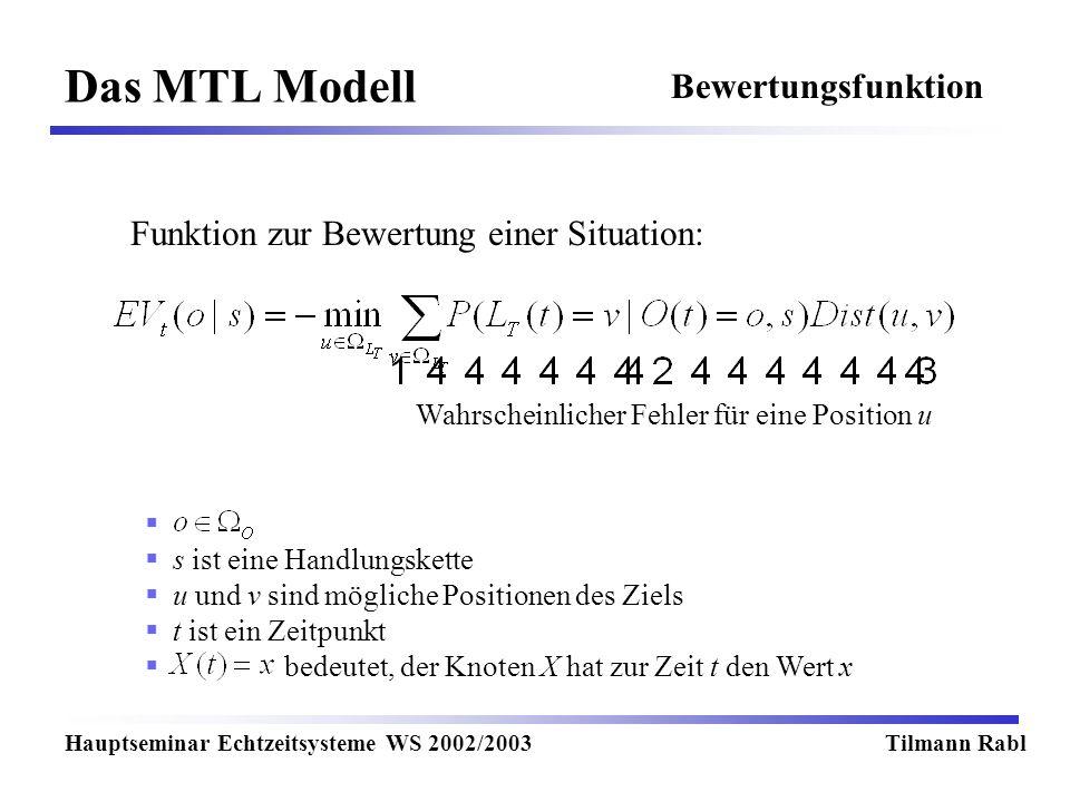 Das MTL Modell Hauptseminar Echtzeitsysteme WS 2002/2003Tilmann Rabl Bewertungsfunktion Funktion zur Bewertung einer Situation: Wahrscheinlicher Fehler für eine Position u s ist eine Handlungskette u und v sind mögliche Positionen des Ziels t ist ein Zeitpunkt bedeutet, der Knoten X hat zur Zeit t den Wert x