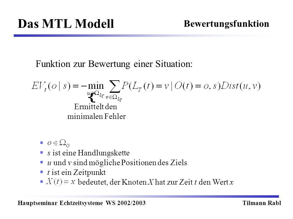 Das MTL Modell Hauptseminar Echtzeitsysteme WS 2002/2003Tilmann Rabl Bewertungsfunktion Funktion zur Bewertung einer Situation: Ermittelt den minimalen Fehler s ist eine Handlungskette u und v sind mögliche Positionen des Ziels t ist ein Zeitpunkt bedeutet, der Knoten X hat zur Zeit t den Wert x