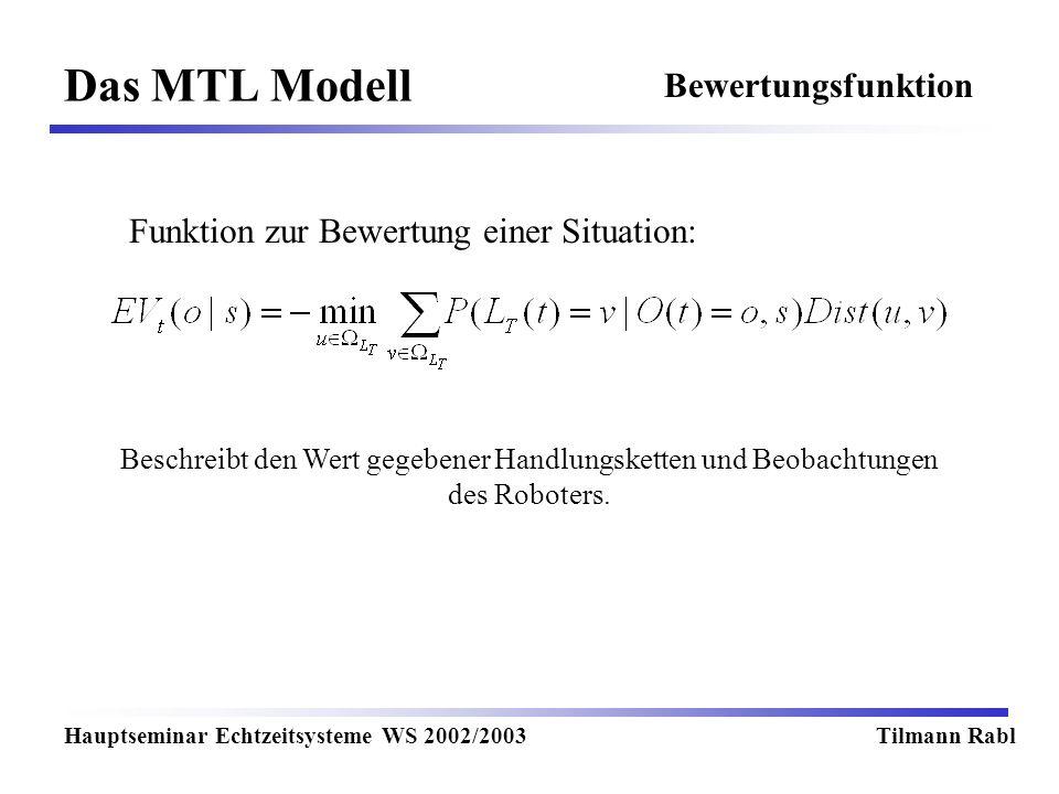 Das MTL Modell Hauptseminar Echtzeitsysteme WS 2002/2003Tilmann Rabl Bewertungsfunktion Funktion zur Bewertung einer Situation: Beschreibt den Wert gegebener Handlungsketten und Beobachtungen des Roboters.