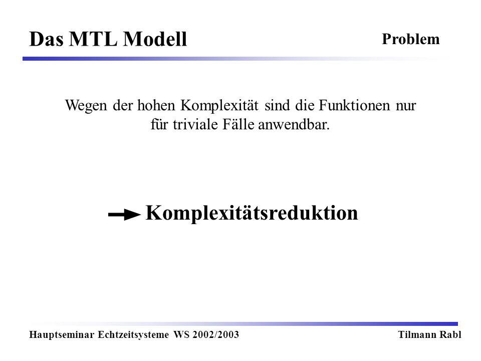 Das MTL Modell Hauptseminar Echtzeitsysteme WS 2002/2003Tilmann Rabl Problem Wegen der hohen Komplexität sind die Funktionen nur für triviale Fälle an