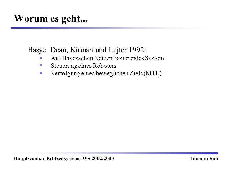 Worum es geht... Hauptseminar Echtzeitsysteme WS 2002/2003Tilmann Rabl Basye, Dean, Kirman und Lejter 1992: Auf Bayesschen Netzen basierendes System S