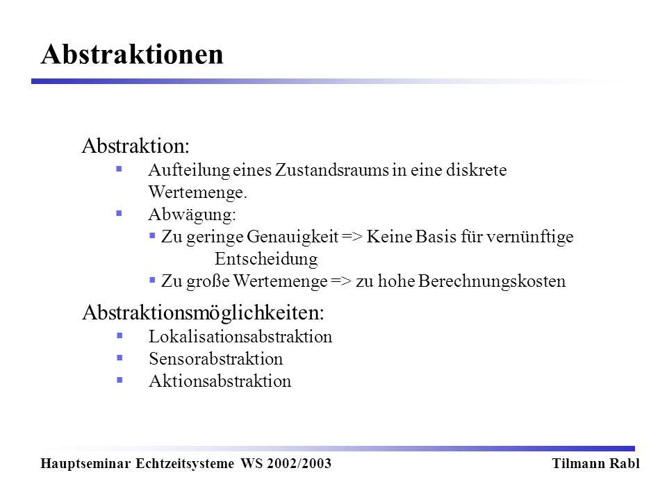 Abstraktionen Hauptseminar Echtzeitsysteme WS 2002/2003Tilmann Rabl Abstraktion: Aufteilung eines Zustandsraums in eine diskrete Wertemenge. Abwägung: