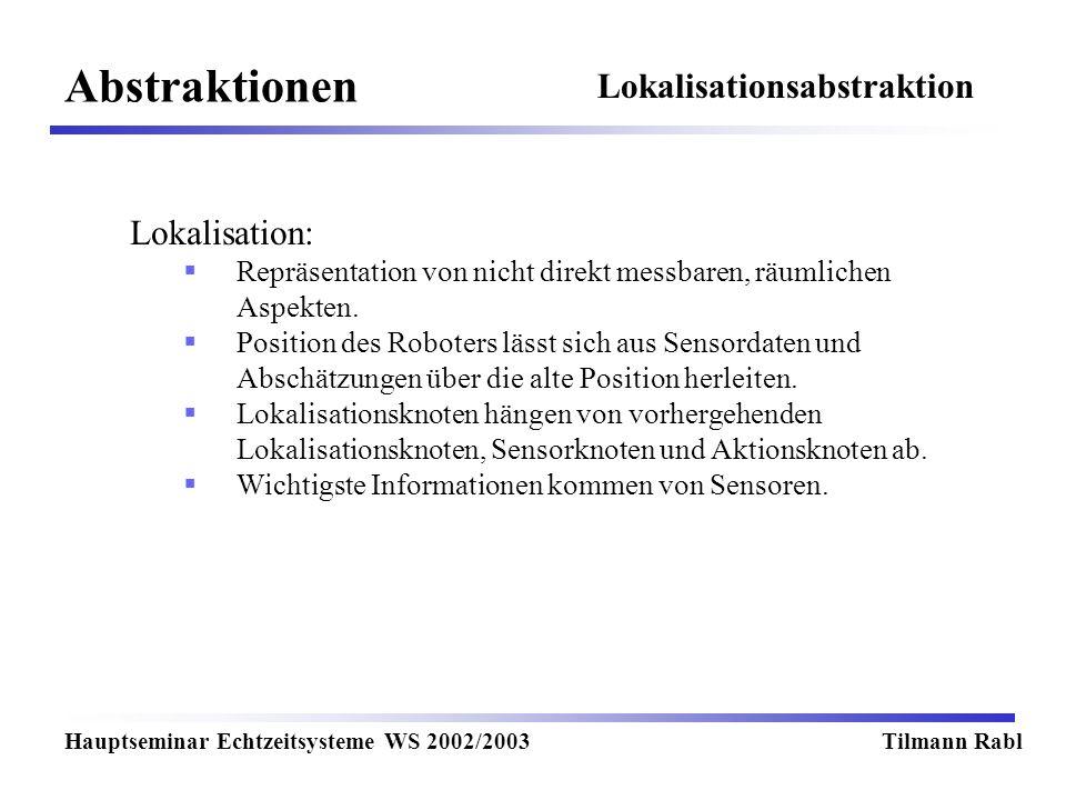 Abstraktionen Hauptseminar Echtzeitsysteme WS 2002/2003Tilmann Rabl Lokalisation: Repräsentation von nicht direkt messbaren, räumlichen Aspekten.