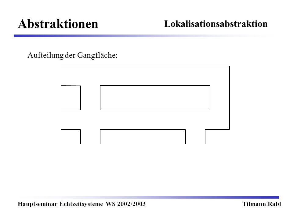 Abstraktionen Hauptseminar Echtzeitsysteme WS 2002/2003Tilmann Rabl Lokalisationsabstraktion Aufteilung der Gangfläche: