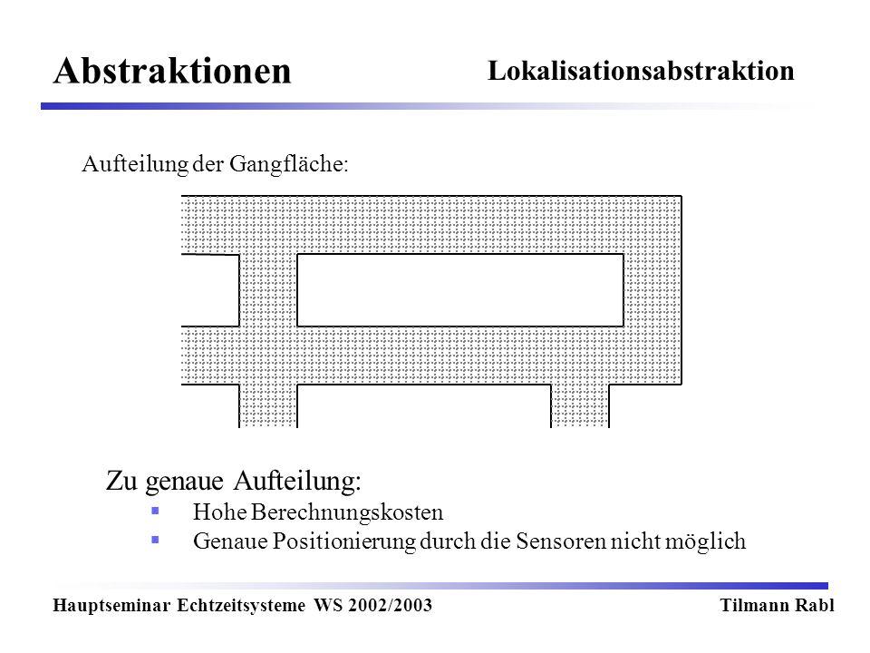 Abstraktionen Hauptseminar Echtzeitsysteme WS 2002/2003Tilmann Rabl Lokalisationsabstraktion Aufteilung der Gangfläche: Zu genaue Aufteilung: Hohe Berechnungskosten Genaue Positionierung durch die Sensoren nicht möglich