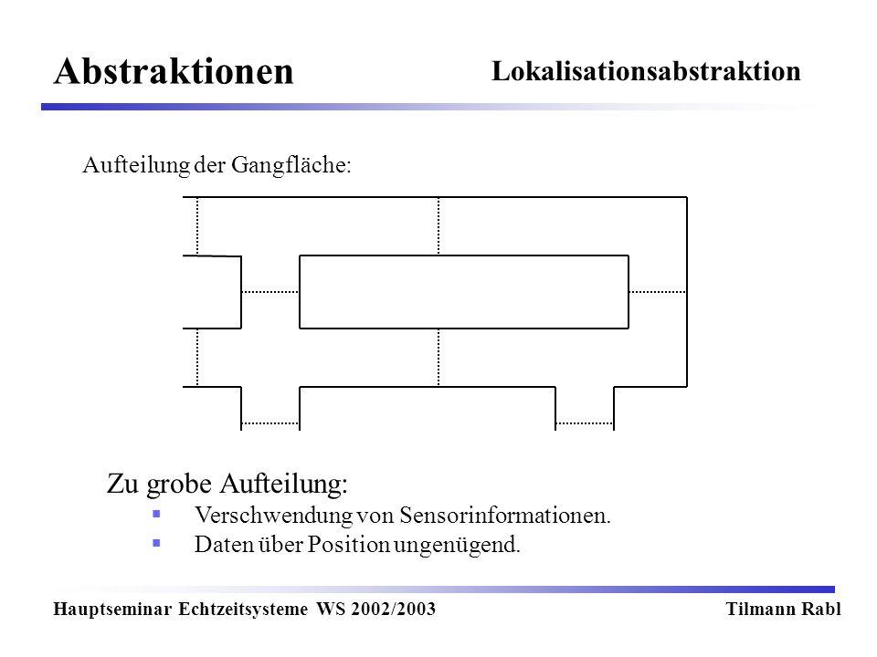 Abstraktionen Hauptseminar Echtzeitsysteme WS 2002/2003Tilmann Rabl Lokalisationsabstraktion Aufteilung der Gangfläche: Zu grobe Aufteilung: Verschwendung von Sensorinformationen.