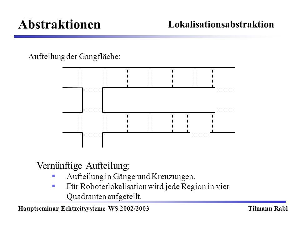 Abstraktionen Hauptseminar Echtzeitsysteme WS 2002/2003Tilmann Rabl Lokalisationsabstraktion Aufteilung der Gangfläche: Vernünftige Aufteilung: Aufteilung in Gänge und Kreuzungen.