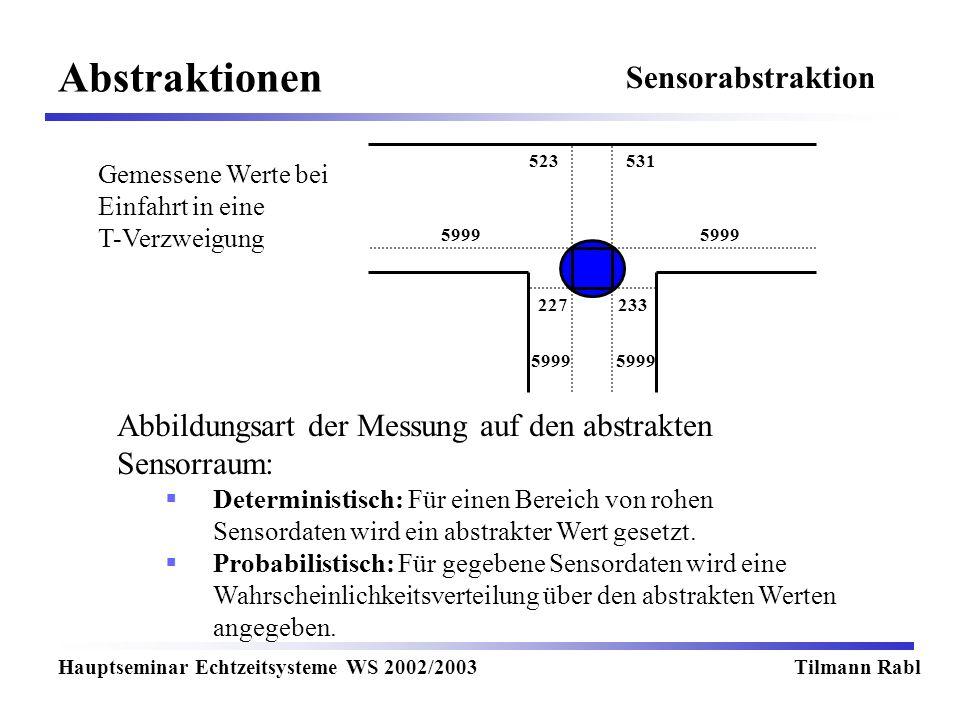 Abstraktionen Hauptseminar Echtzeitsysteme WS 2002/2003Tilmann Rabl Sensorabstraktion 5999 227233 523531 Abbildungsart der Messung auf den abstrakten Sensorraum: Deterministisch: Für einen Bereich von rohen Sensordaten wird ein abstrakter Wert gesetzt.