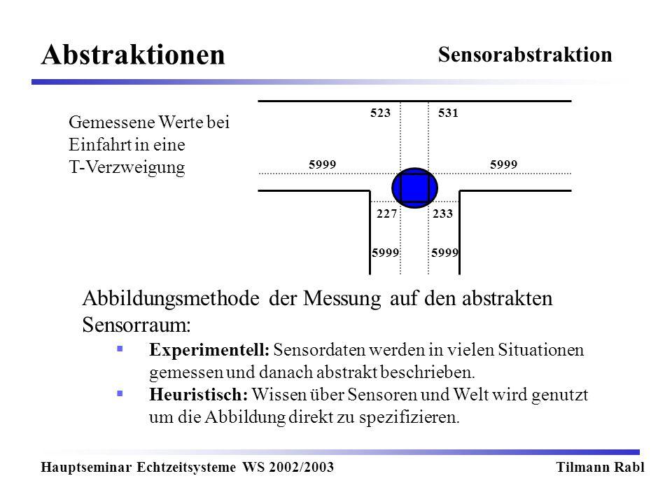 Abstraktionen Hauptseminar Echtzeitsysteme WS 2002/2003Tilmann Rabl Sensorabstraktion 5999 227233 523531 Abbildungsmethode der Messung auf den abstrakten Sensorraum: Experimentell: Sensordaten werden in vielen Situationen gemessen und danach abstrakt beschrieben.