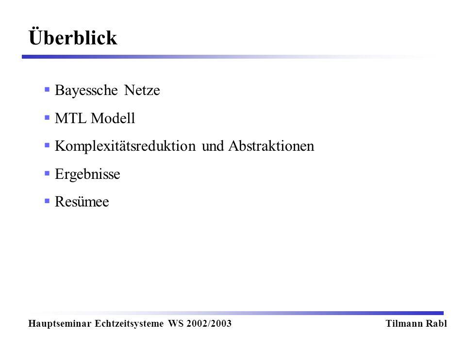 Überblick Hauptseminar Echtzeitsysteme WS 2002/2003Tilmann Rabl Bayessche Netze MTL Modell Komplexitätsreduktion und Abstraktionen Ergebnisse Resümee