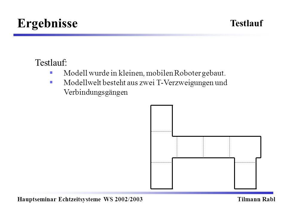 Ergebnisse Hauptseminar Echtzeitsysteme WS 2002/2003Tilmann Rabl Testlauf Testlauf: Modell wurde in kleinen, mobilen Roboter gebaut. Modellwelt besteh