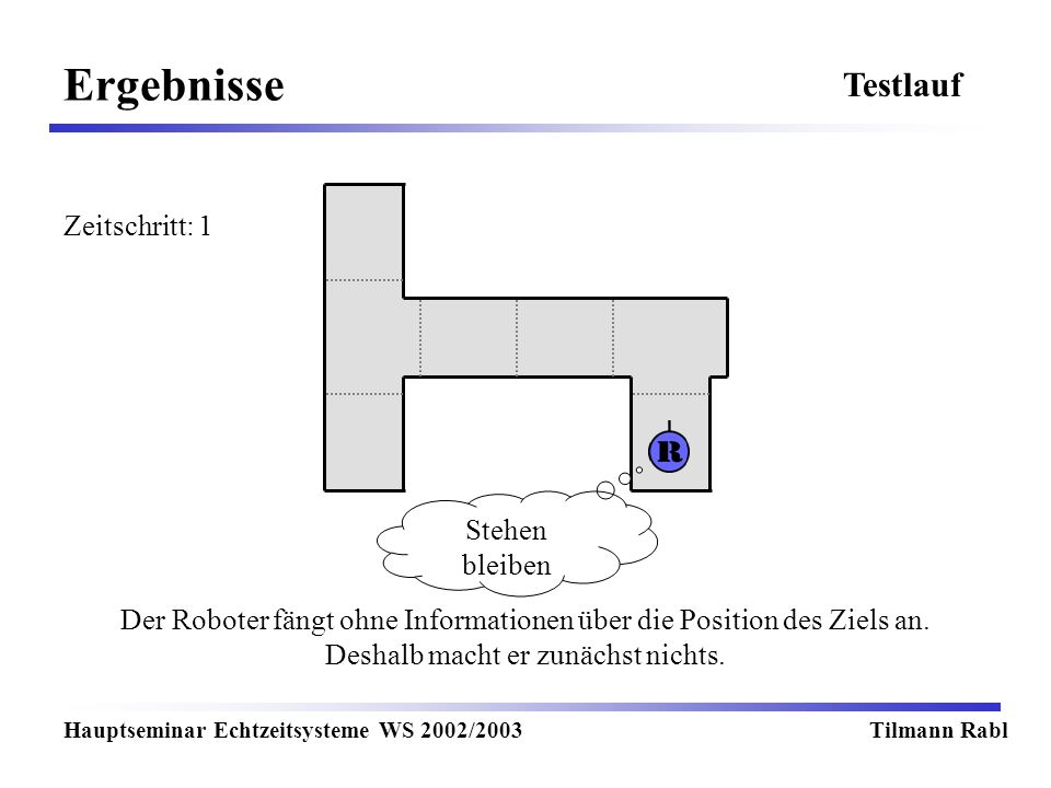 Ergebnisse Hauptseminar Echtzeitsysteme WS 2002/2003Tilmann Rabl Testlauf Der Roboter fängt ohne Informationen über die Position des Ziels an. Deshalb