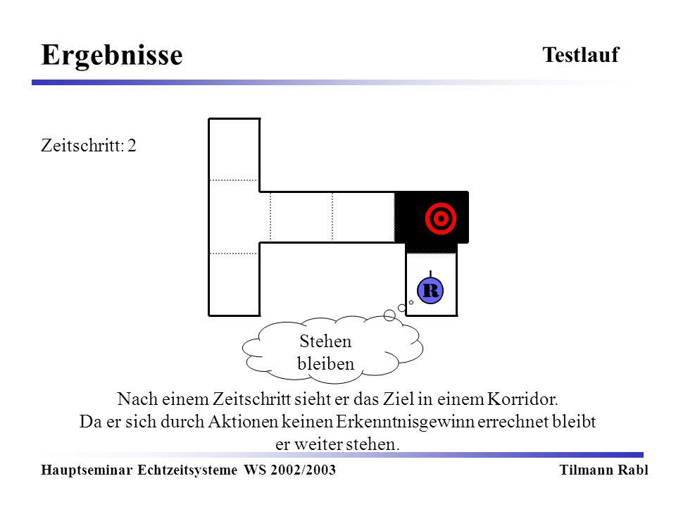 Ergebnisse Hauptseminar Echtzeitsysteme WS 2002/2003Tilmann Rabl Testlauf Nach einem Zeitschritt sieht er das Ziel in einem Korridor. Da er sich durch