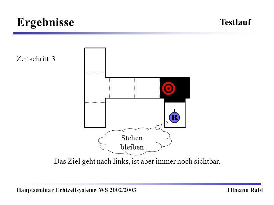 Ergebnisse Hauptseminar Echtzeitsysteme WS 2002/2003Tilmann Rabl Testlauf Das Ziel geht nach links, ist aber immer noch sichtbar. Stehen bleiben Zeits