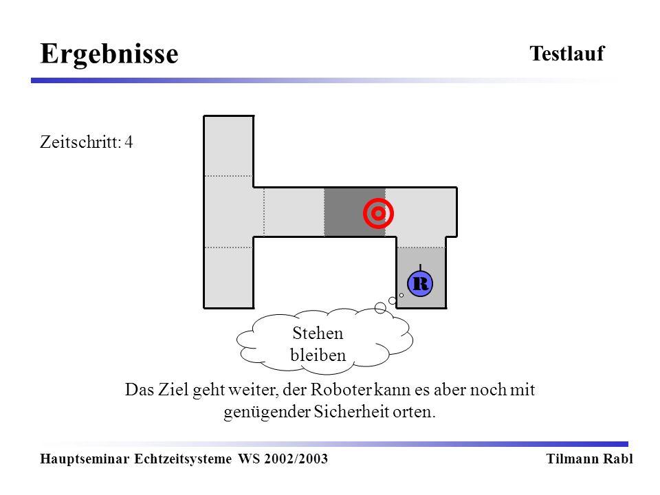 Ergebnisse Hauptseminar Echtzeitsysteme WS 2002/2003Tilmann Rabl Testlauf Das Ziel geht weiter, der Roboter kann es aber noch mit genügender Sicherhei