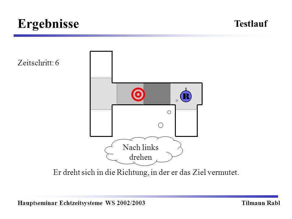Ergebnisse Hauptseminar Echtzeitsysteme WS 2002/2003Tilmann Rabl Testlauf Er dreht sich in die Richtung, in der er das Ziel vermutet.