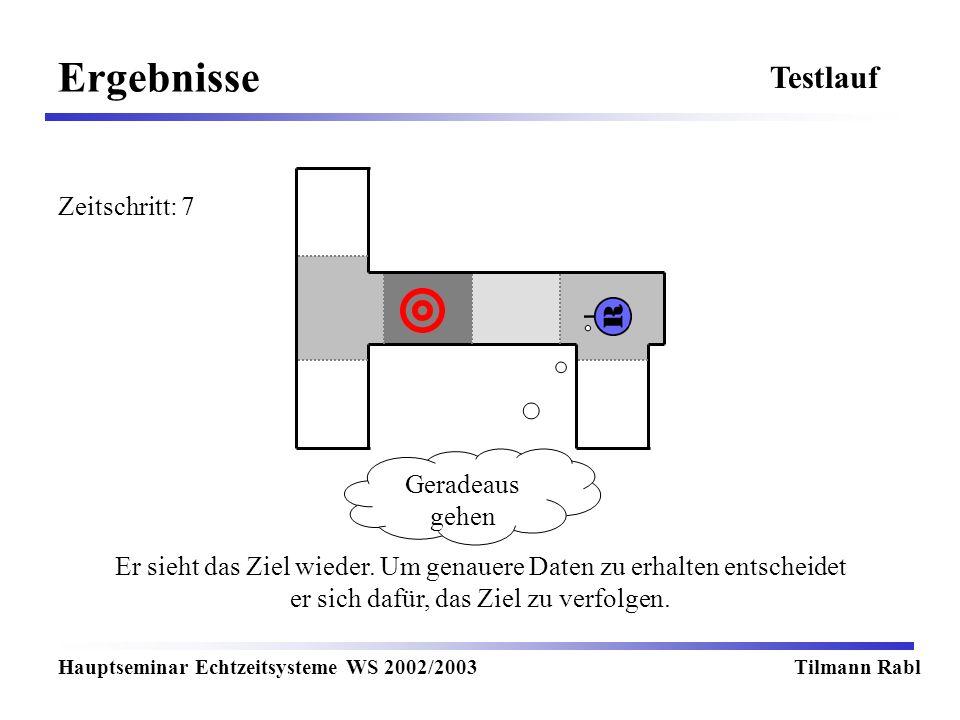 Ergebnisse Hauptseminar Echtzeitsysteme WS 2002/2003Tilmann Rabl Testlauf Er sieht das Ziel wieder. Um genauere Daten zu erhalten entscheidet er sich
