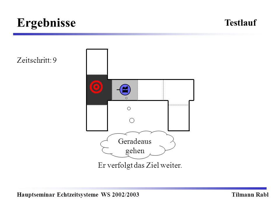 Ergebnisse Hauptseminar Echtzeitsysteme WS 2002/2003Tilmann Rabl Testlauf Er verfolgt das Ziel weiter. Geradeaus gehen Zeitschritt: 9