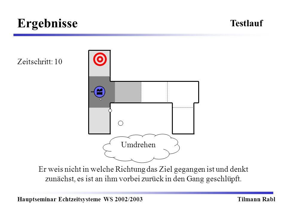 Ergebnisse Hauptseminar Echtzeitsysteme WS 2002/2003Tilmann Rabl Testlauf Er weis nicht in welche Richtung das Ziel gegangen ist und denkt zunächst, es ist an ihm vorbei zurück in den Gang geschlüpft.