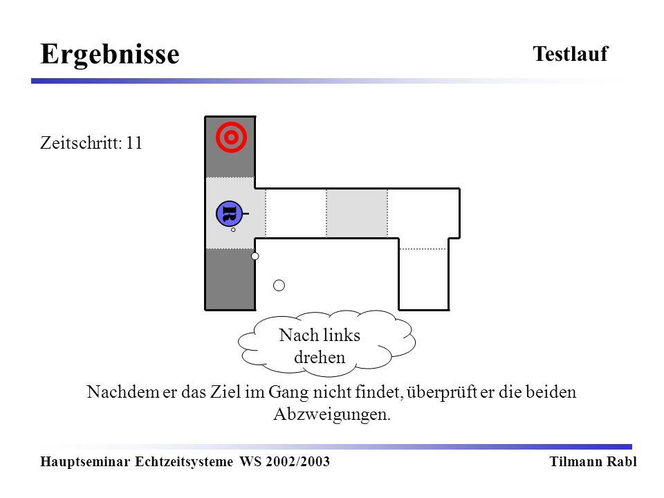Ergebnisse Hauptseminar Echtzeitsysteme WS 2002/2003Tilmann Rabl Testlauf Nachdem er das Ziel im Gang nicht findet, überprüft er die beiden Abzweigung