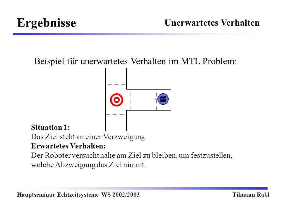 Ergebnisse Hauptseminar Echtzeitsysteme WS 2002/2003Tilmann Rabl Unerwartetes Verhalten Beispiel für unerwartetes Verhalten im MTL Problem: Situation 1: Das Ziel steht an einer Verzweigung.