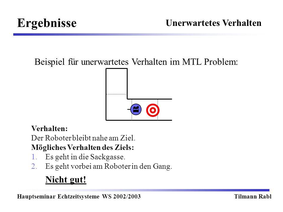 Ergebnisse Hauptseminar Echtzeitsysteme WS 2002/2003Tilmann Rabl Unerwartetes Verhalten Beispiel für unerwartetes Verhalten im MTL Problem: Verhalten: Der Roboter bleibt nahe am Ziel.