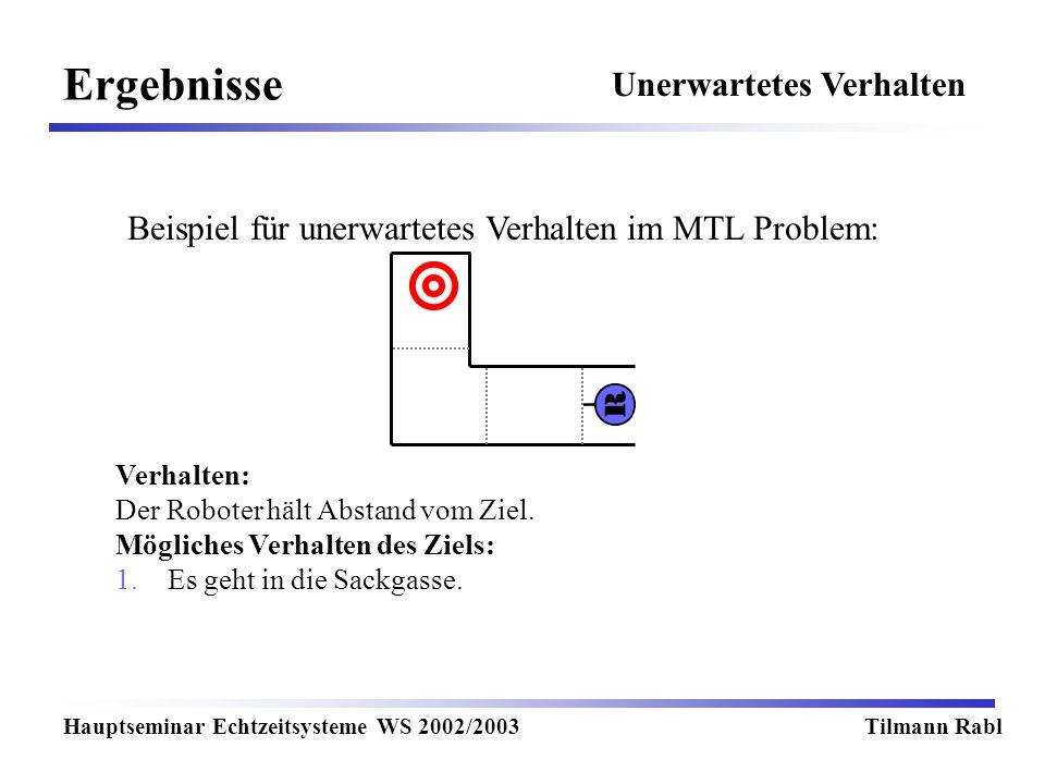 Ergebnisse Hauptseminar Echtzeitsysteme WS 2002/2003Tilmann Rabl Unerwartetes Verhalten Beispiel für unerwartetes Verhalten im MTL Problem: Verhalten: Der Roboter hält Abstand vom Ziel.