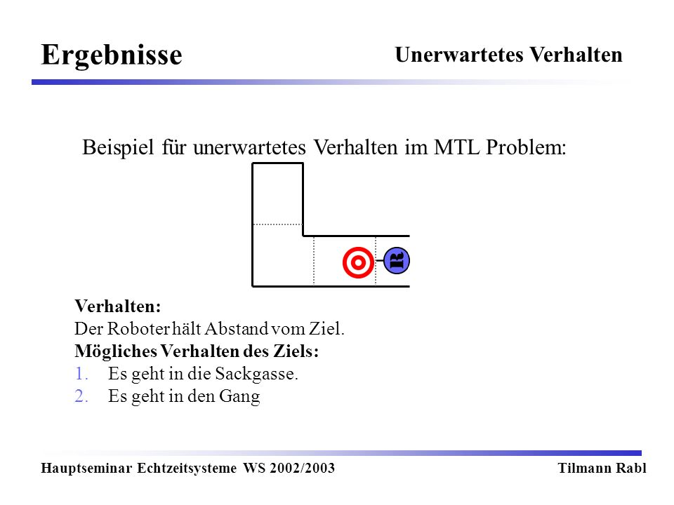 Ergebnisse Hauptseminar Echtzeitsysteme WS 2002/2003Tilmann Rabl Unerwartetes Verhalten Beispiel für unerwartetes Verhalten im MTL Problem: Verhalten: