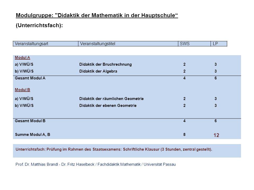 VeranstaltungsartVeranstaltungstitelSWSLP Modul A a) V/WÜ/SDidaktik der Algebra 2 3 b) V/WÜ/SDidaktik der Arithmetik 2 3 Gesamt Modul A 4 6 Modul B a) V/WÜ/SDidaktik der Geometrie 2 3 b) V/WÜ/SAusgewählte Kapitel zur Didaktik der Realschule 2 3 Gesamt Modul B 4 6 Summe Modul A, B 8 12 Modulgruppe: Didaktik der Mathematik in der Realschule: Prof.