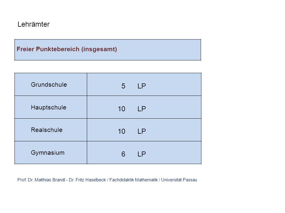 Prof. Dr. Matthias Brandl - Dr. Fritz Haselbeck / Fachdidaktik Mathematik / Universität Passau Freier Punktebereich (insgesamt) Grundschule 5 LP Haupt