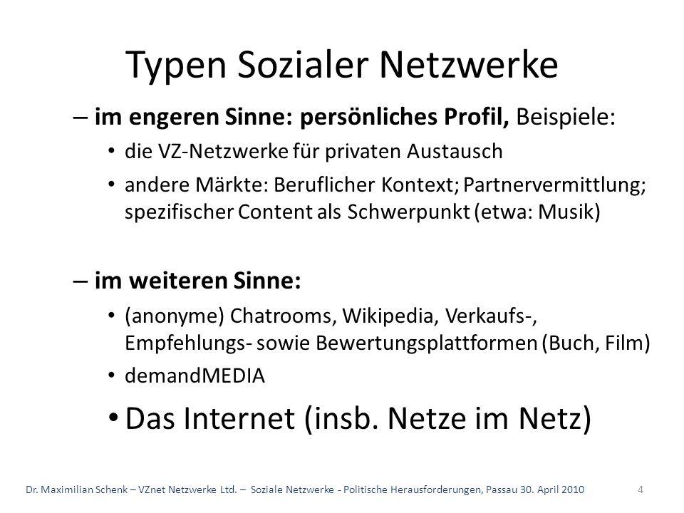 Typen Sozialer Netzwerke – im engeren Sinne: persönliches Profil, Beispiele: die VZ-Netzwerke für privaten Austausch andere Märkte: Beruflicher Kontex