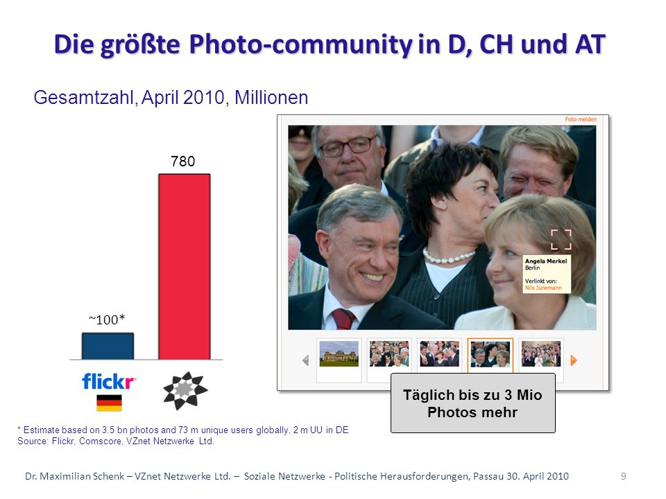 9 Die größte Photo-community in D, CH und AT Täglich bis zu 3 Mio Photos mehr 780 ~100* * Estimate based on 3.5 bn photos and 73 m unique users global
