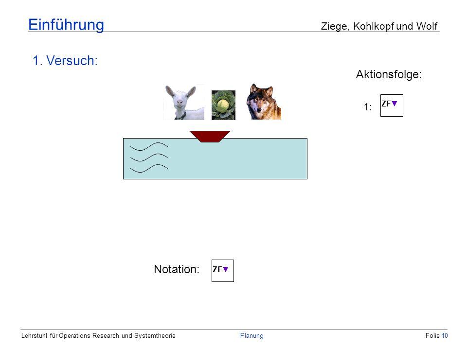 Lehrstuhl für Operations Research und SystemtheoriePlanungFolie 10 Einführung Ziege, Kohlkopf und Wolf 1. Versuch: ZF Notation: ZF 1: Aktionsfolge: