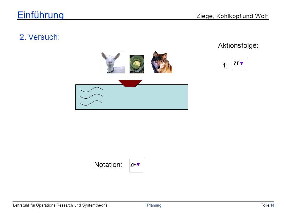 Lehrstuhl für Operations Research und SystemtheoriePlanungFolie 14 Einführung Ziege, Kohlkopf und Wolf 2. Versuch: ZF Notation: ZF 1: Aktionsfolge: