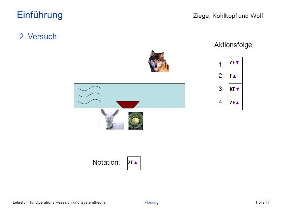 Lehrstuhl für Operations Research und SystemtheoriePlanungFolie 17 Einführung Ziege, Kohlkopf und Wolf 2. Versuch: Notation: ZF 1: 2: F ZF 3: KF 4: ZF