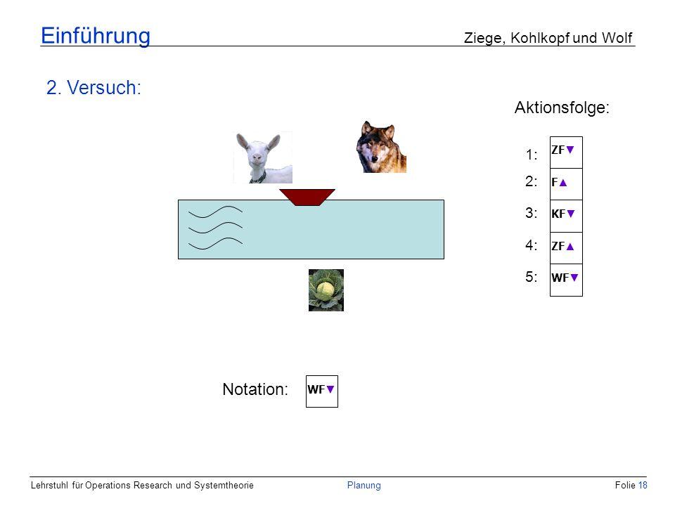 Lehrstuhl für Operations Research und SystemtheoriePlanungFolie 18 Einführung Ziege, Kohlkopf und Wolf 2. Versuch: Notation: WF 1: 2: F ZF 3: KF 4: ZF