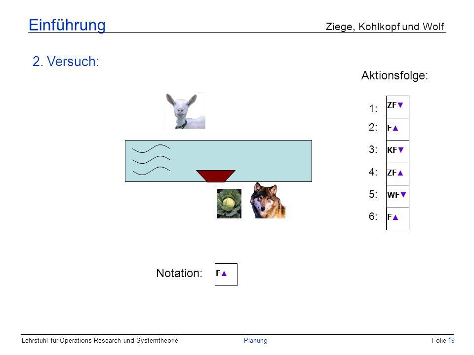 Lehrstuhl für Operations Research und SystemtheoriePlanungFolie 19 Einführung Ziege, Kohlkopf und Wolf 2. Versuch: Notation: F 1: 2: F ZF 3: KF 4: ZF