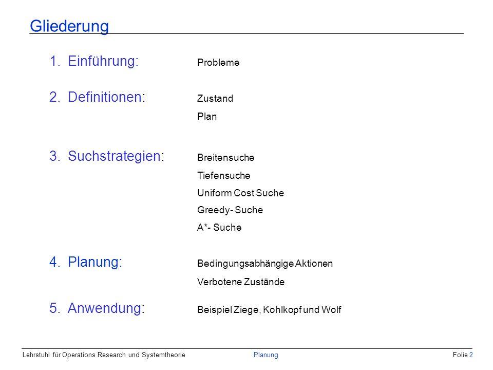 Lehrstuhl für Operations Research und SystemtheoriePlanungFolie 13 Einführung Ziege, Kohlkopf und Wolf 1.