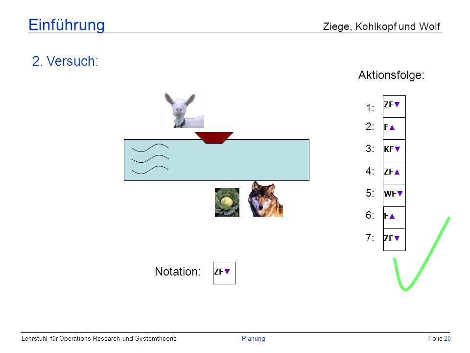 Lehrstuhl für Operations Research und SystemtheoriePlanungFolie 20 Einführung Ziege, Kohlkopf und Wolf 2. Versuch: Notation: ZF 1: 2: F ZF 3: KF 4: ZF