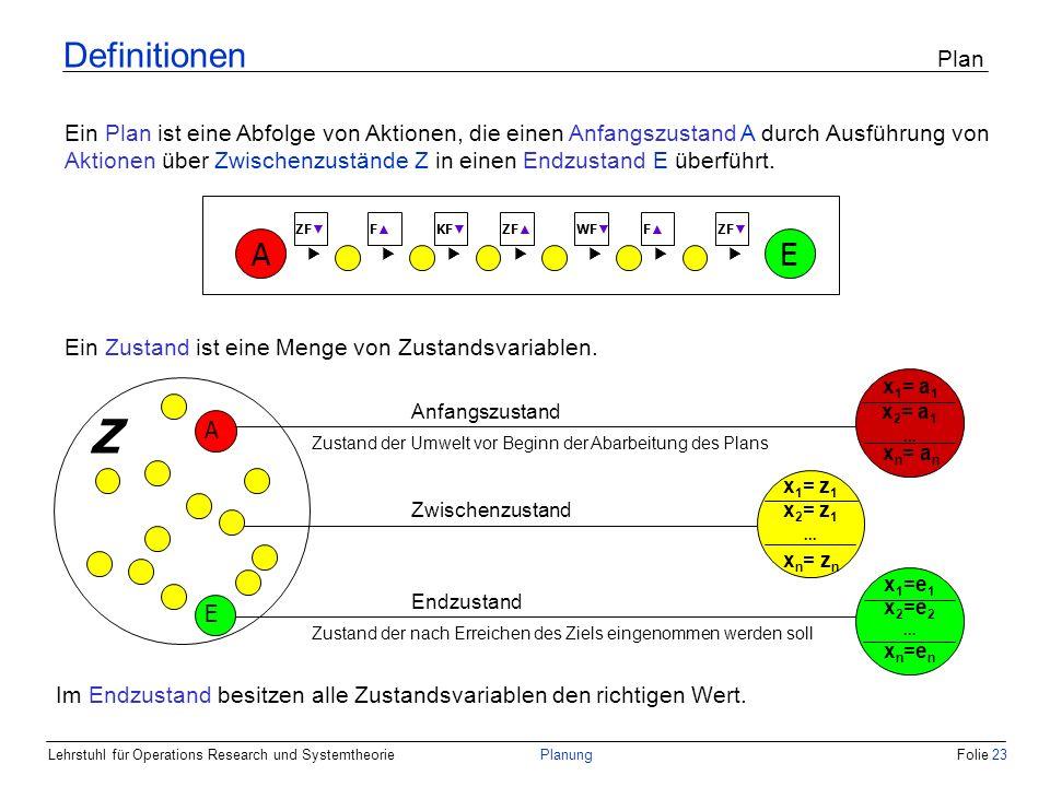 Lehrstuhl für Operations Research und SystemtheoriePlanungFolie 23 Ein Plan ist eine Abfolge von Aktionen, die einen Anfangszustand A durch Ausführung
