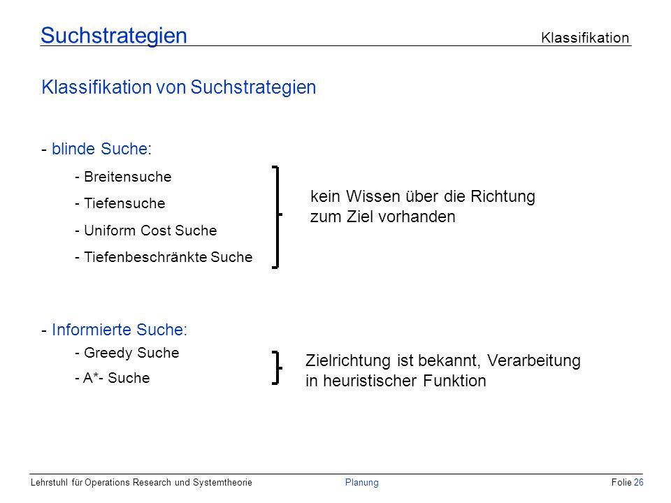 Lehrstuhl für Operations Research und SystemtheoriePlanungFolie 26 Suchstrategien Klassifikation Klassifikation von Suchstrategien - blinde Suche: - B