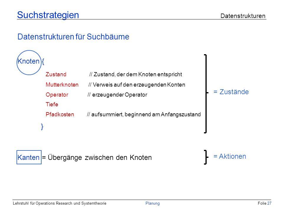 Lehrstuhl für Operations Research und SystemtheoriePlanungFolie 27 Suchstrategien Datenstrukturen Datenstrukturen für Suchbäume Knoten { Zustand // Zu