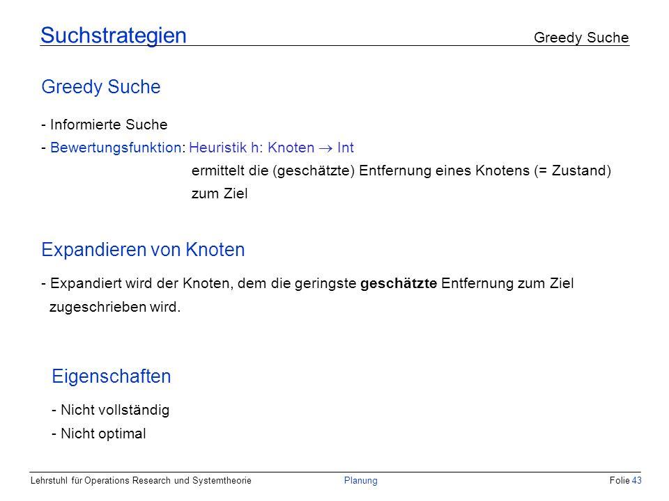 Lehrstuhl für Operations Research und SystemtheoriePlanungFolie 43 Suchstrategien Greedy Suche Greedy Suche - Informierte Suche - Bewertungsfunktion: