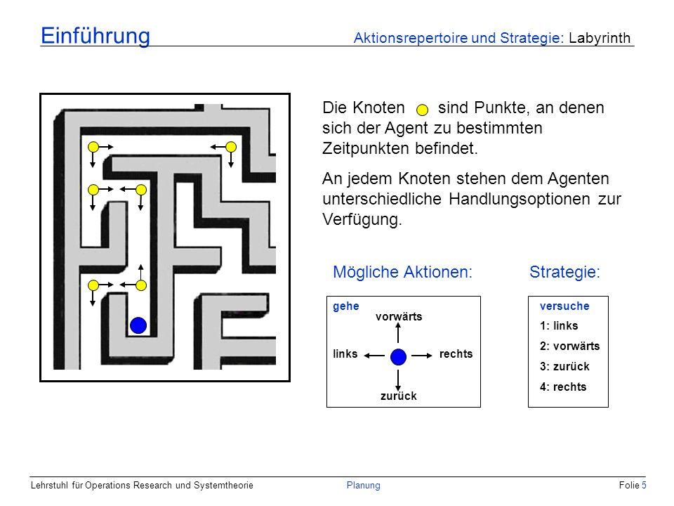 Lehrstuhl für Operations Research und SystemtheoriePlanungFolie 66 Planung Breitensuche: Bedingungsabhängige Aktionen Beispiel: arithmetische Umformung A = 1 B = 2 C = 3 A = 4 B = 3 C = 4 A = 3 B = 1 C = 4 A > 0 A=A+3 B=B+1 C=C+1 B < 3 A=A+2 B=B-1 C=C+1 Aktionsauswahl: A > 0 A=A+3 B=B+1 C=C+1 B < 3 A=A+2 B=B- 1 C=C+1 C > 3 A=A+2 B=B+3 C=C A > 0 A=A+3 B=B+1 C=C+1 A = 6 B = 2 C = 5 A = 7 B = 4 C = 5 A > 0 A=A+3 B=B+1 C=C+1 B < 3 A=A+2 B=B-1 C=C+1 C > 3 A=A+2 B=B+3 C=C A = 5 B = 4 C = 4 A = 5 B = 0 C = 5 A = 10 B = 5 C = 6 A > 0 A=A+3 B=B+1 C=C+1 Zielzustand erreicht Verbotene Zustände: A = 6 B = 6 C = 4 A = 9 B = 7 C = 5
